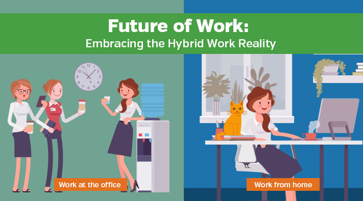 Future of Work: Embracing the Hybrid Work Reality