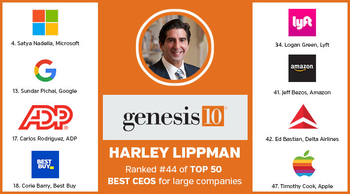 Best-CEO-graphic