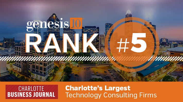 Blog_Charlotte Biz Journal Rank 5