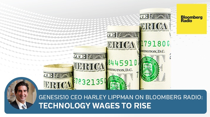 Bloomberg tech wages to rise_harley interview-1