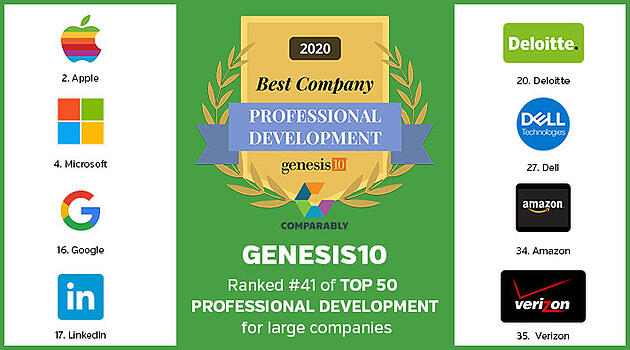 Comparably top 50 professional development