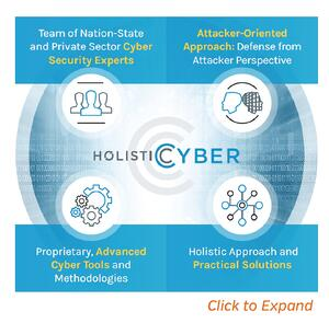 Holisticyber services