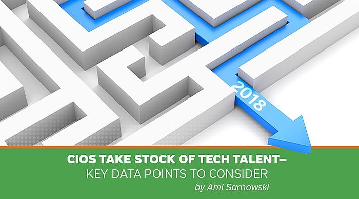 CIOs Take Stock of Tech Talent - Key Datapoints to Consider