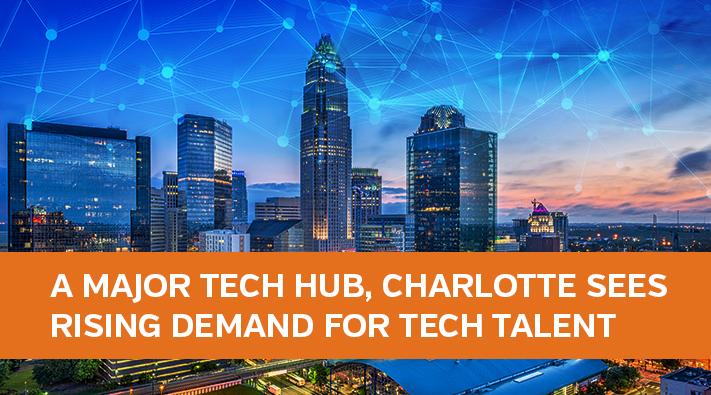 A Major Tech Hub, Charlotte Sees Rising Demand for Tech Talent