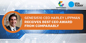 Twitter _Harley Best CEO Comparably USA Today