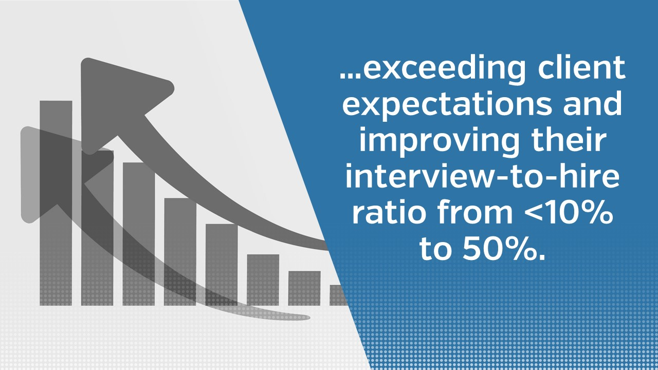 ...exceeding client expectations and improving their interview-to-hire ratio