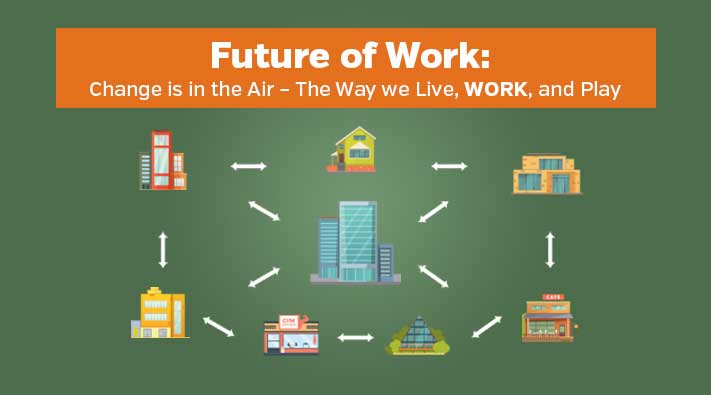 Future Of Work: Change Is In The Air