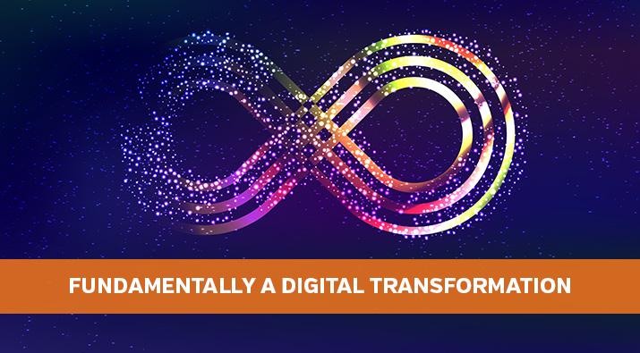 DevOps Fundamentally a Digital Transformation